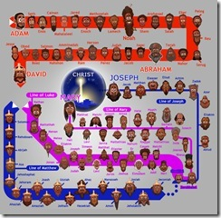 Jesus_genealogies_newer