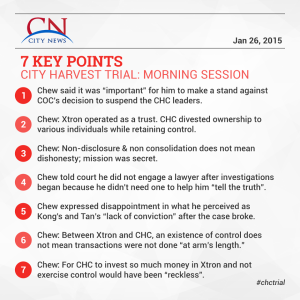 City News 26 Jan 2015 Morning