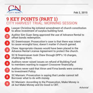 City News 2 Feb 2015 Morning 1