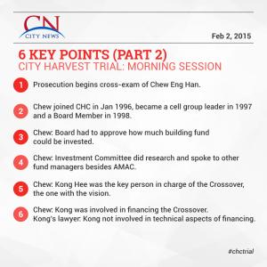City News 2 Feb 2015 Morning 2