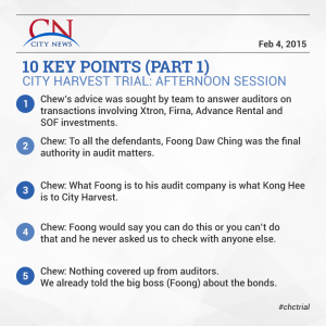 City News 4 Feb 2015 Afternoon 1