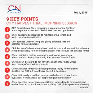 City News 4 Feb 2015 Morning