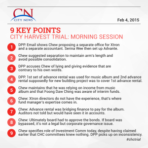 City News 4 Feb 2015 Morning
