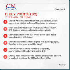 City News 6 Feb 2015 1