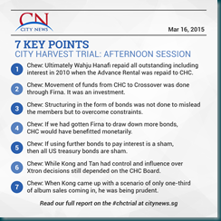 City News 17 Mar 2015 Afternoon 1