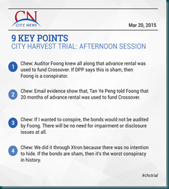 City News 20 Mar 2015 Afternoon 1