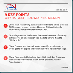 City News 20 Mar 2015 Morning 1