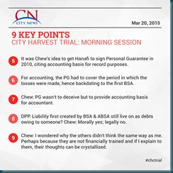 City News 20 Mar 2015 Morning 2