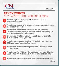 City News 23 Mar 2015 Morning 1