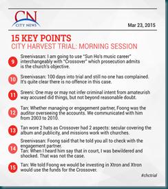 City News 23 Mar 2015 Morning 2