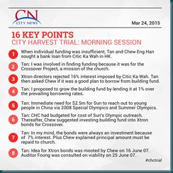 City News 24 Mar 2015 Morning 1
