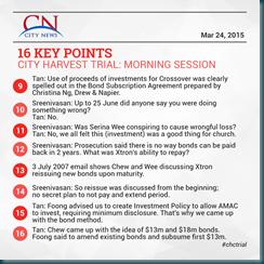 City News 24 Mar 2015 Morning 2