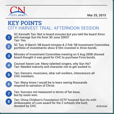 City News 25 Mar 2015 Afternoon 1