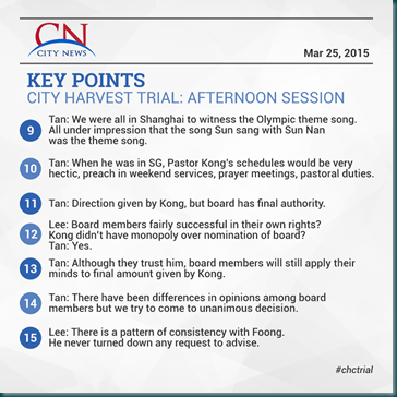 City News 25 Mar 2015 Afternoon 2