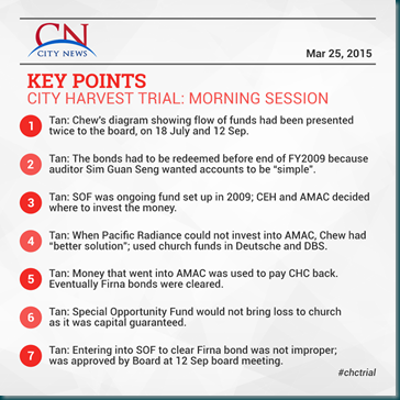 City News 25 Mar 2015 Morning 1