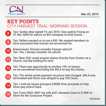 City News 25 Mar 2015 Morning 2