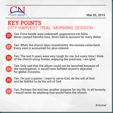 City News 25 Mar 2015 Morning 4