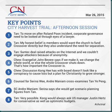 City News 26 Mar 2015 Afternoon