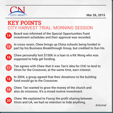 City News 26 Mar 2015 Morning 3