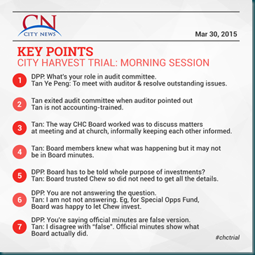 City News 30 Mar 2015 Morning 1