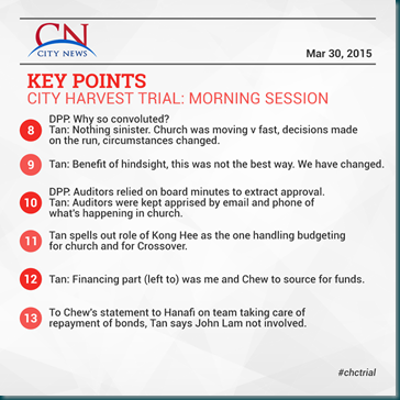 City News 30 Mar 2015 Morning 2