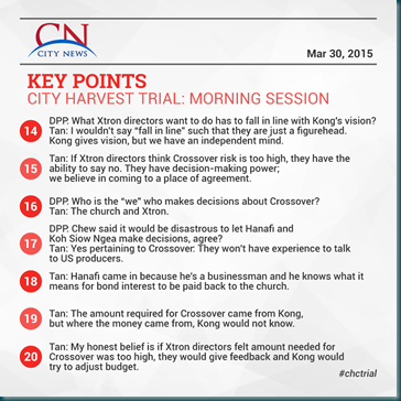 City News 30 Mar 2015 Morning 3