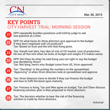 City News 30 Mar 2015 Morning 4