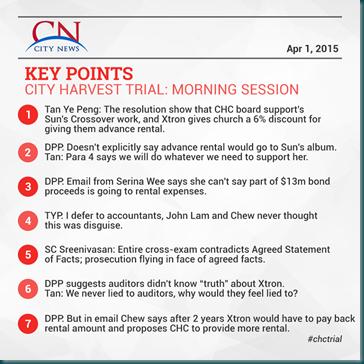 City News 1 April 2015 Morning 1