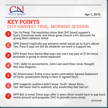 City News 1 April 2015 Morning 1