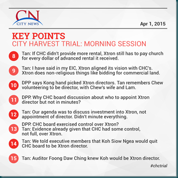 City News 1 April 2015 Morning 2