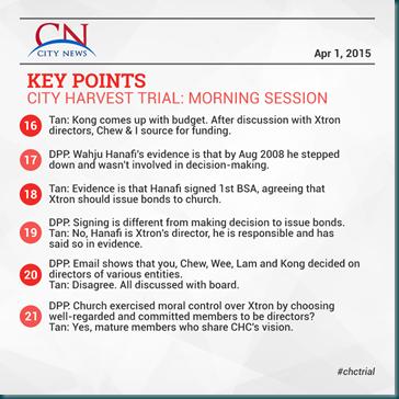 City News 1 April 2015 Morning 3