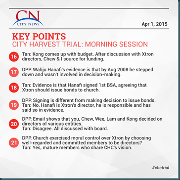 City News 1 April 2015 Morning 3