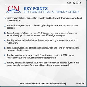 City News 15 April 2015 Afternoon