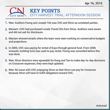 City News 16 April 2015 Afternoon 1