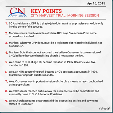 City News 16 April 2015 Morning 1