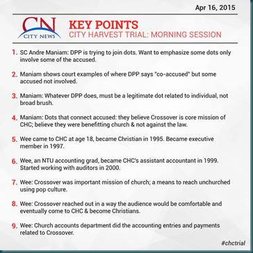 City News 16 April 2015 Morning 1