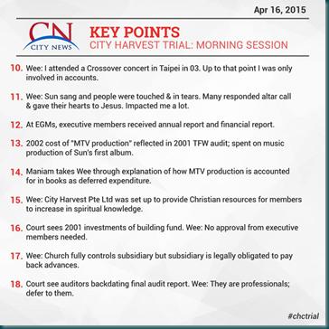 City News 16 April 2015 Morning 2