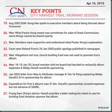 City News 16 April 2015 Morning 3
