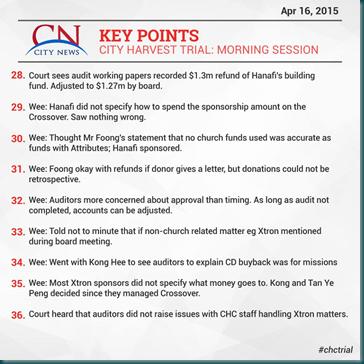 City News 16 April 2015 Morning 4