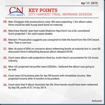 City News 17 April 2015 Morning 4