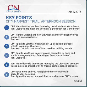 City News 2 Apr 2015 Afternoon 1