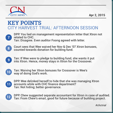 City News 2 Apr 2015 Afternoon 2