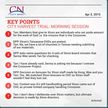 City News 2 Apr 2015 Morning 1