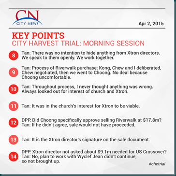City News 2 Apr 2015 Morning 2
