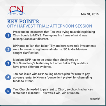 City News 31 Mar 2015 Afternoon 1