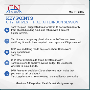 City News 31 Mar 2015 Afternoon 2
