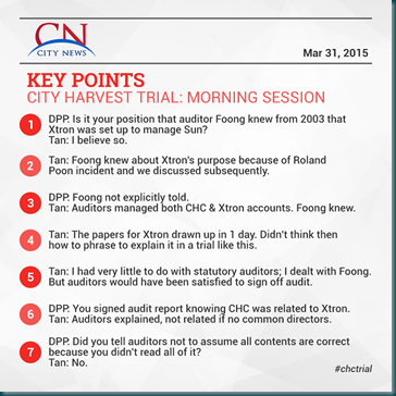 City News 31 Mar 2015 Morning 1