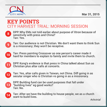 City News 31 Mar 2015 Morning 2