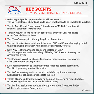 City News 6 April 2015 Morning