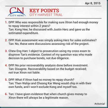 City News 8 April 2015 Morning 1